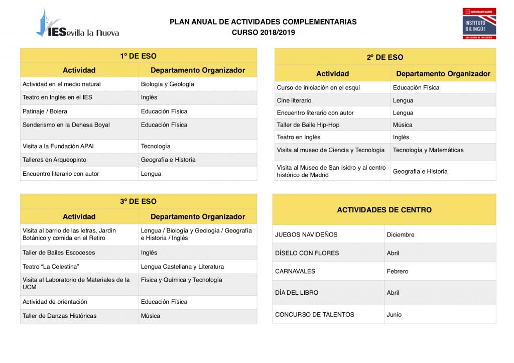 plan_anual_global_actividades_complementarias_2018_2019 AGENDAS