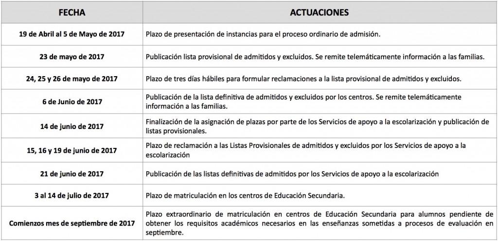 calendario admision 2017 REV2